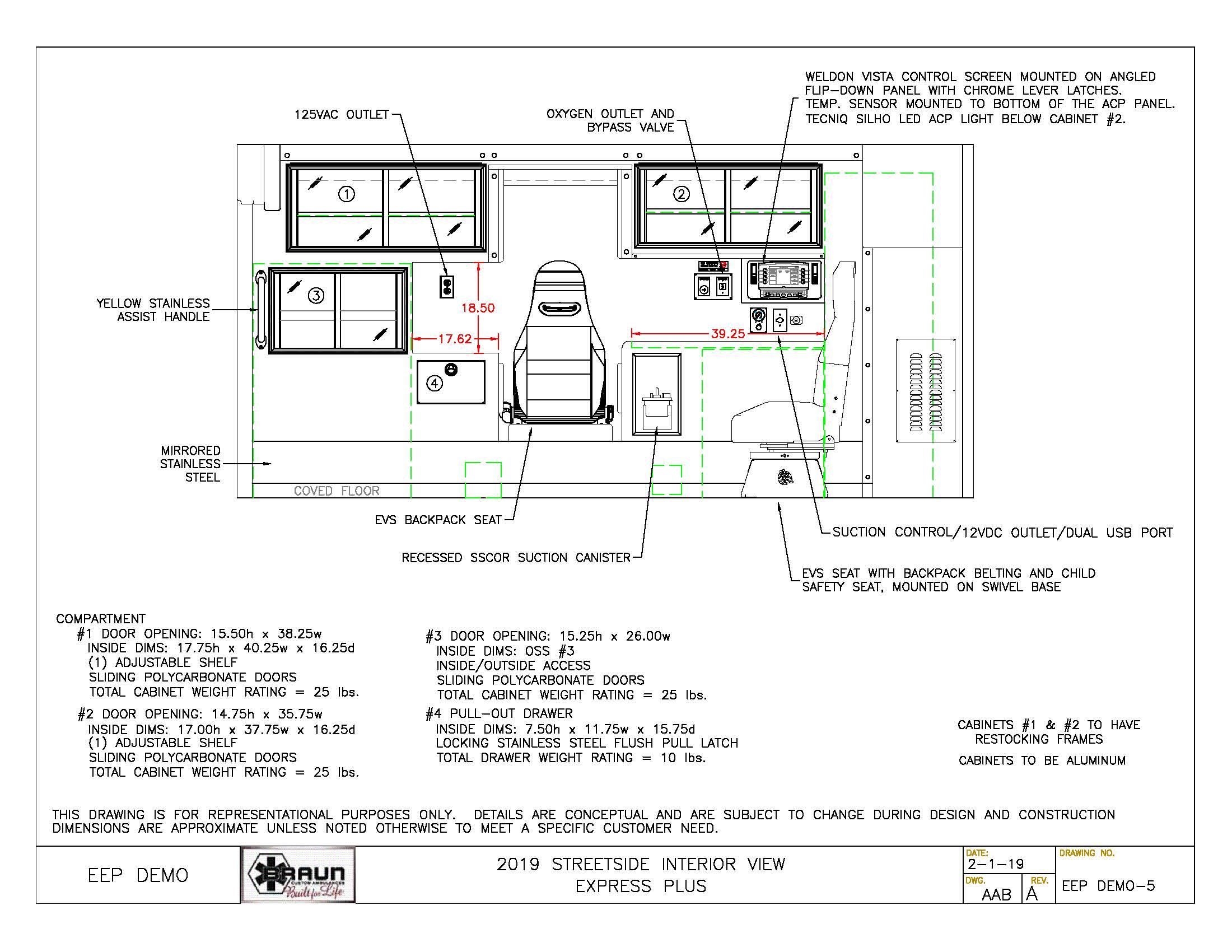 BRAUN - EEP STOCK UNIT - Express + Demo 2-1-19_Page_5